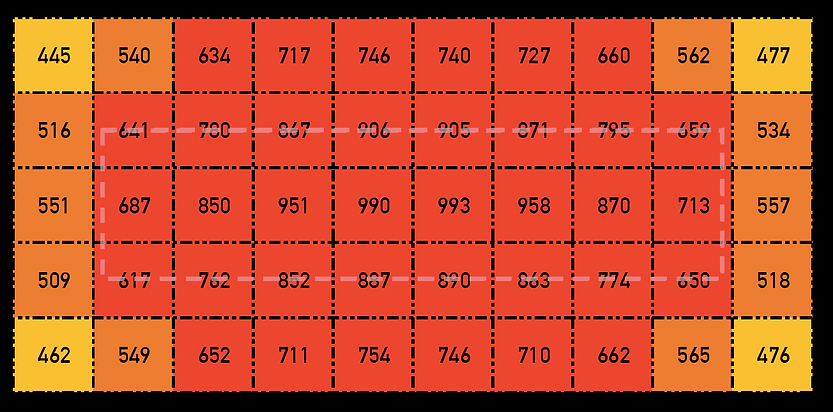 Par Map - GROW300 - 5 x 2.5 - 18%22.png