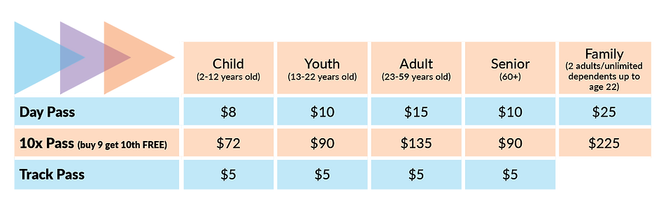 Drop-in fees table png.png