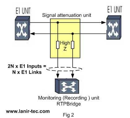 E1 Monitoring Connections.jpg