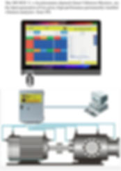 TPI 9038 Monitor 7Channel _Application2.