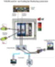 One Fan system +2xTPI.jpg