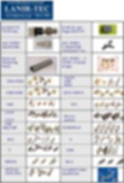RF Connectors list.jpg