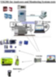 VSG301 Applications page2.jpg
