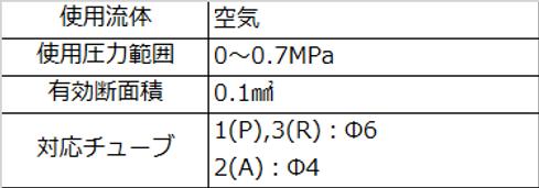 プチバルブ仕様表.png