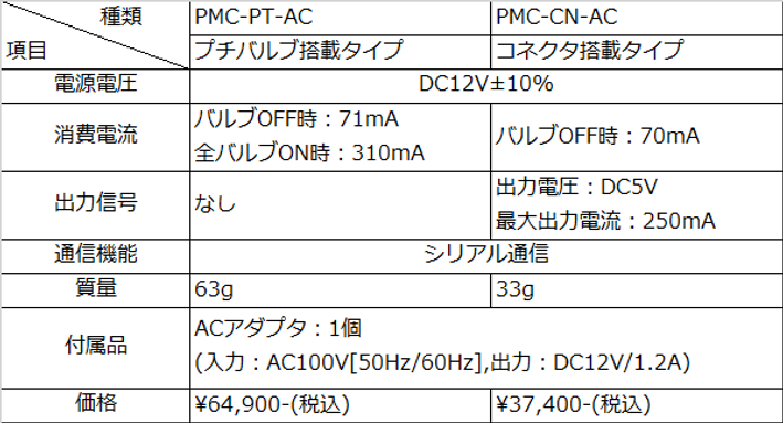 PMC仕様表.png