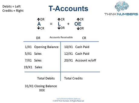 t-accounts.PNG