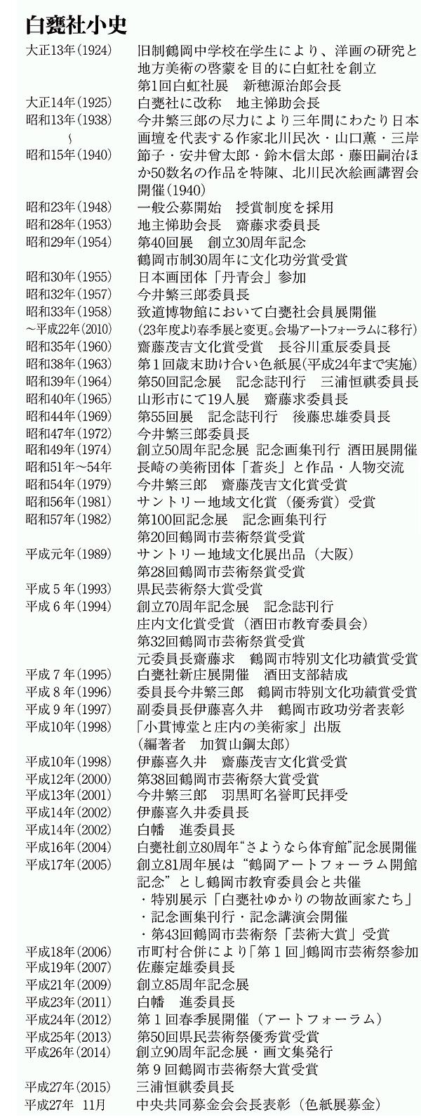 白甕社の歴史.png