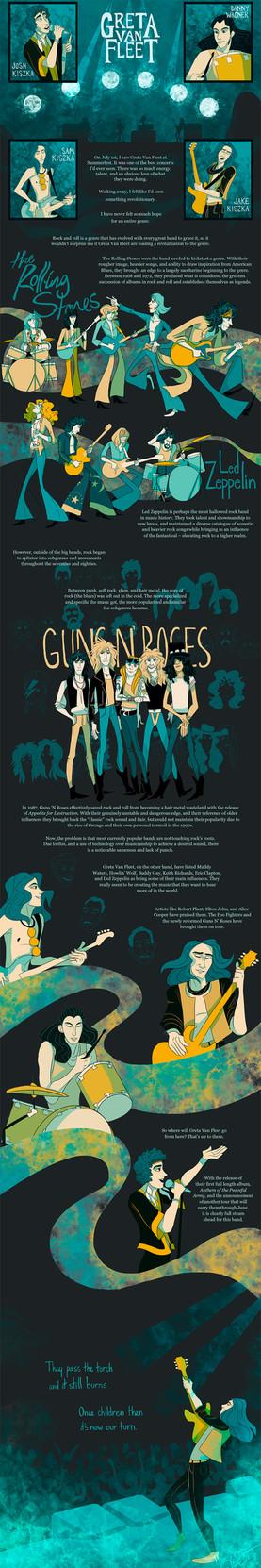 Greta Van Fleet / Rock and Roll History