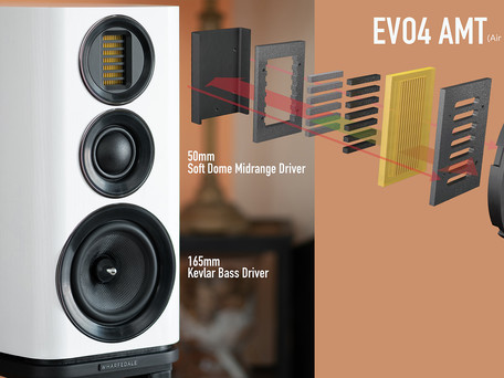 Wharfedale Evo 4.2 Review, HiFi For Everyone!
