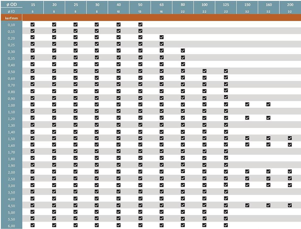 solid carbide grid sizes.jpg