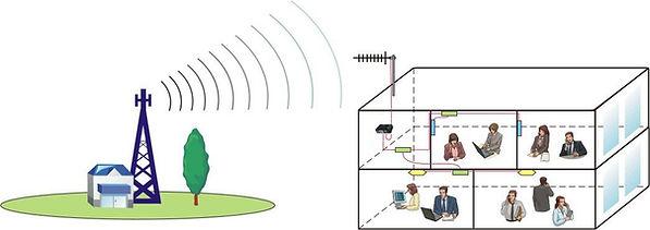 Répétition GSM Indoor_sn2o.jpg