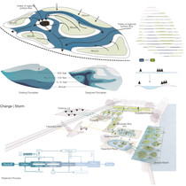 Site Topography and Hydrology Change