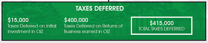 OIZ Taxes Deferred.PNG