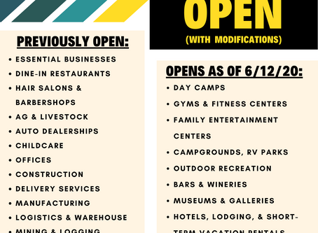 Infographics for Opening Business Sectors on June 12, 2020