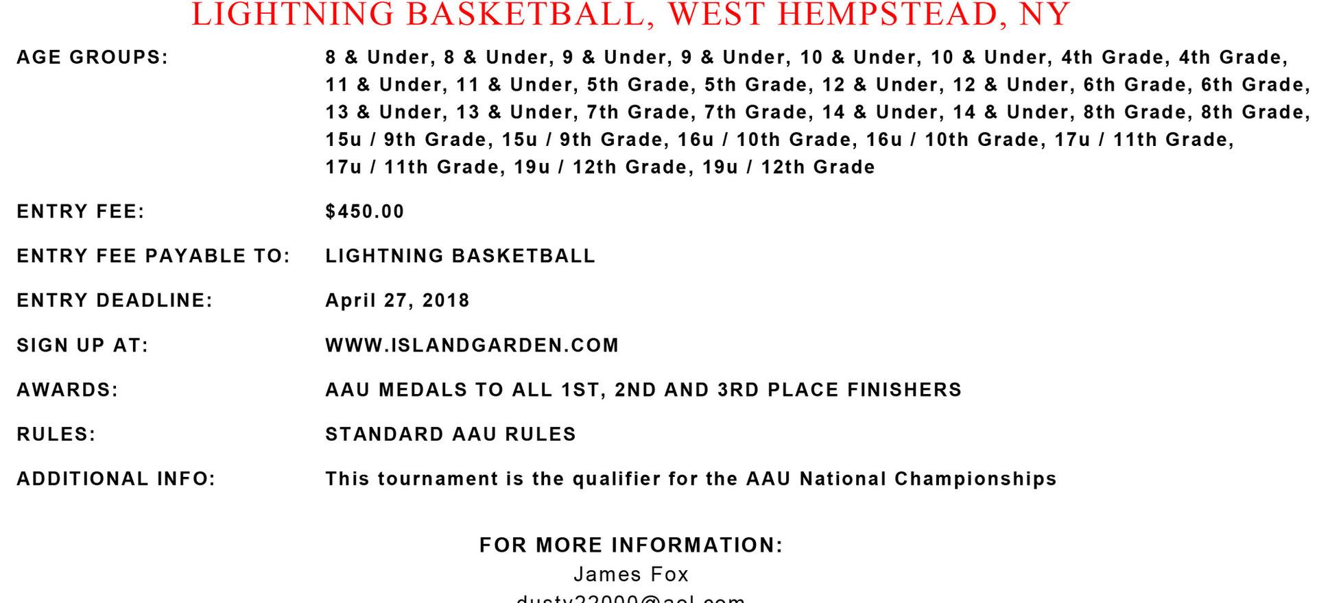 NY Metropolitan District Championships
