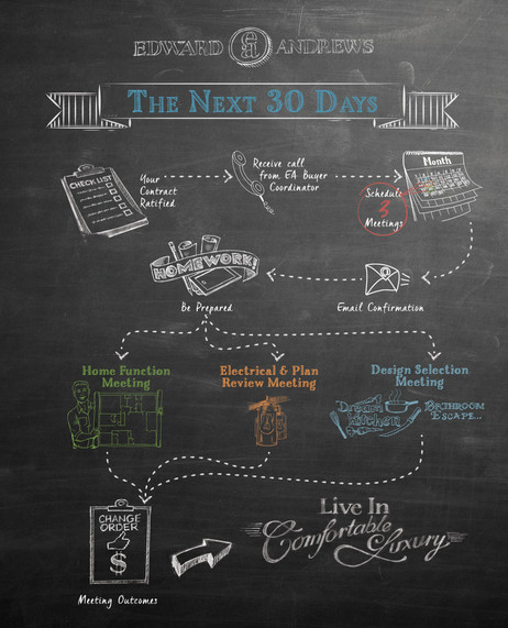 EAH_30-days-notebook.jpg