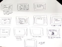eLearning Course Storyboard