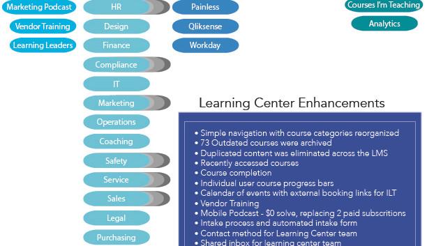 Org Chart LC.jpg