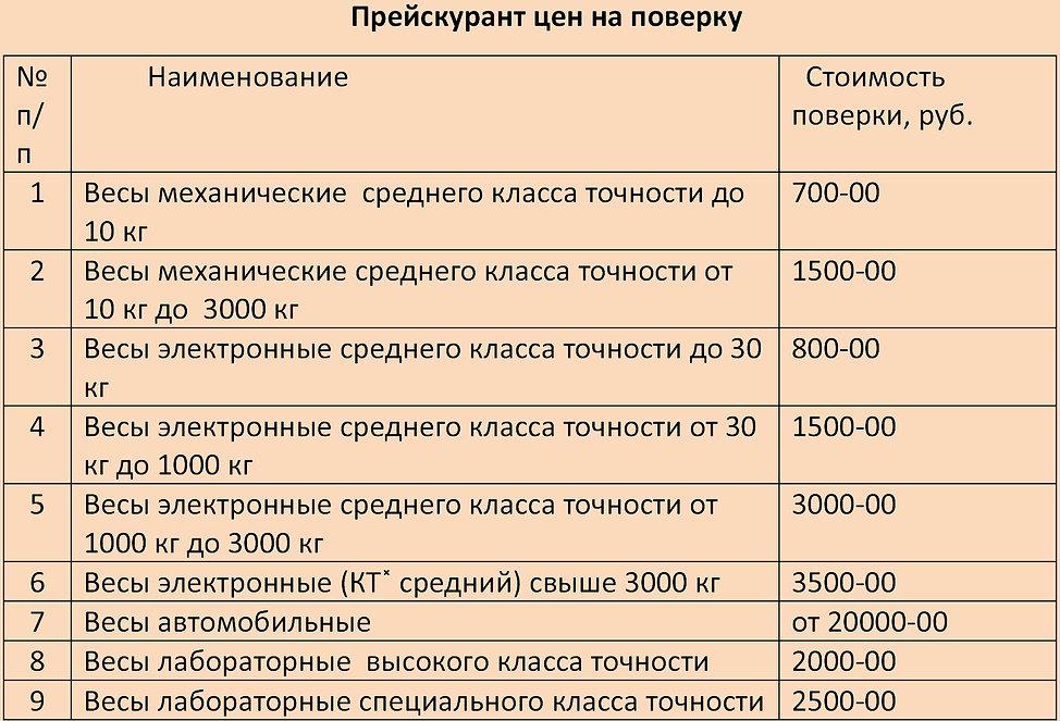 Прейскурант цен на поверку веспроф нов.j