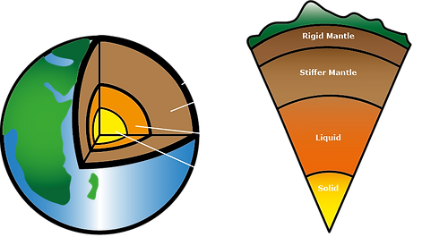 earth.inside.png