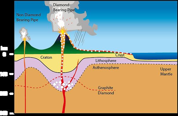 diamond.deposits.02.png