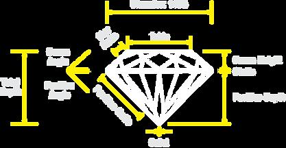 diamond.polished.proportion.png