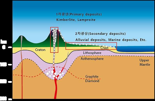 diamond.deposits.03.png