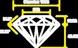 diamond.polished.idealcut.Tolkowsky.png
