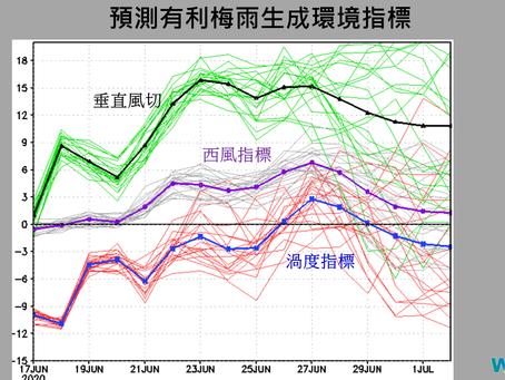 太平洋高壓勝出,梅雨鋒面偏北過
