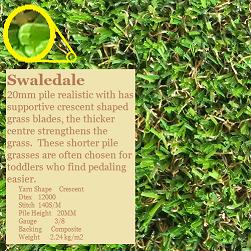 Swaledale250