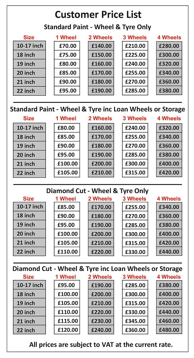 Creative Wheels Customer Price List 2018