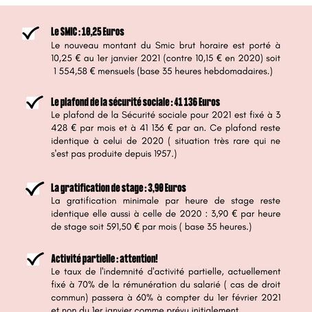 SMIC et PASS au 1er janvier 2021