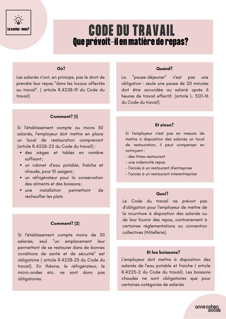 Code du travail : les obligations de l'employeur en matière de repas