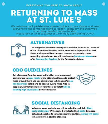 returning-to-Masses-infographic1.jpg