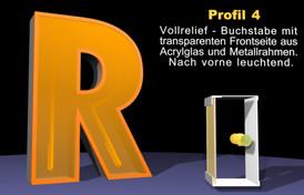 PROFIL 4