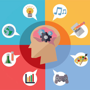 Strategies of College Success: Understanding Your Learning Personality