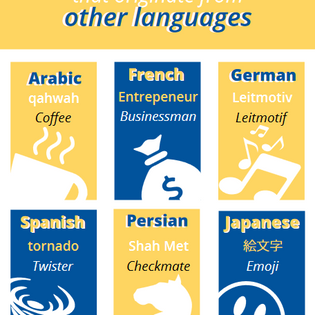 Know Your etymology