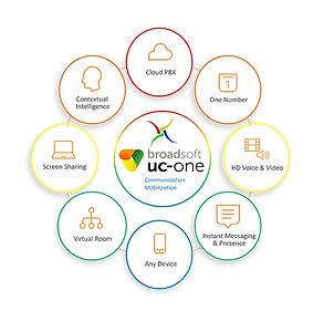 UC ONE COMPLETE2.jpg