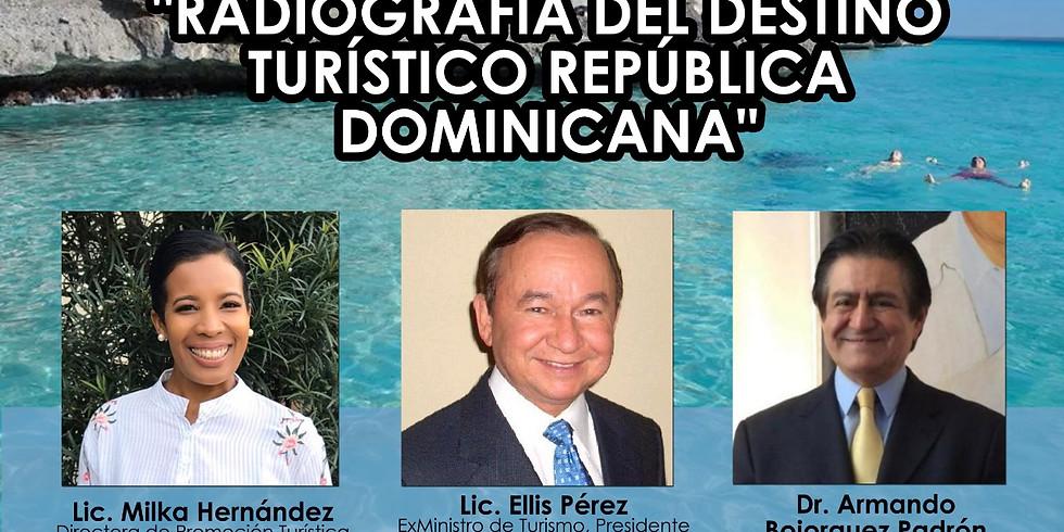 Radiografía del destino turísticos -República Dominicana
