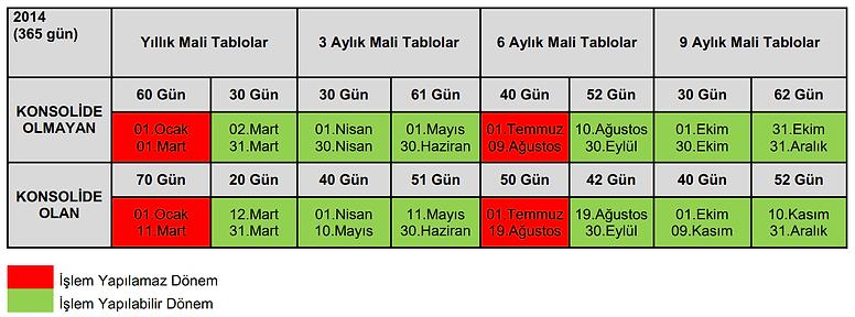 i-SPK.104.1 (28.05.2014 tarihli ve 16514
