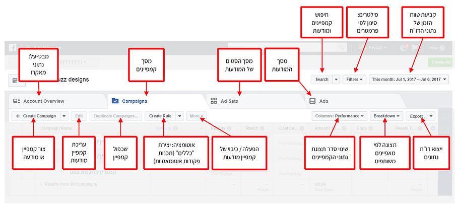 התמצאות תפריט אמצעי - המדריך המלא לפייסבוק