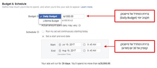 הגדרת תקציב, תזמון ושיטת החיוב בפייסבוק