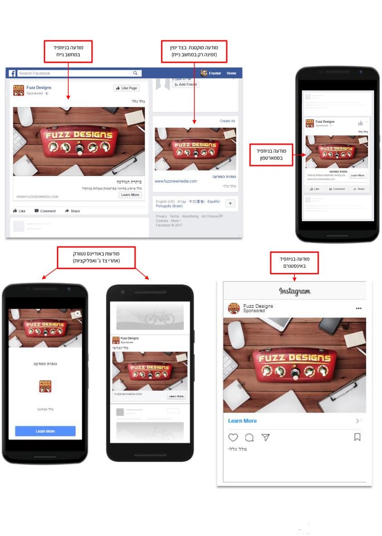 דוגמאות לתצוגת מודעות במיקומים שונים בפייסבוק