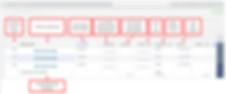 התמצאות תצוגת קמפיינים - המדריך המלא לפייבוק