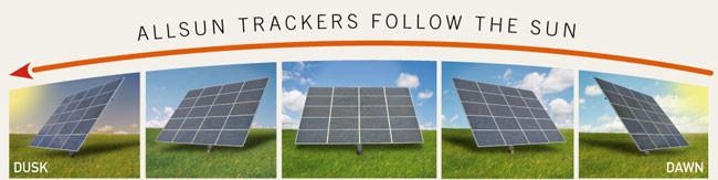 allsun-tracker-solar-maine.jpg