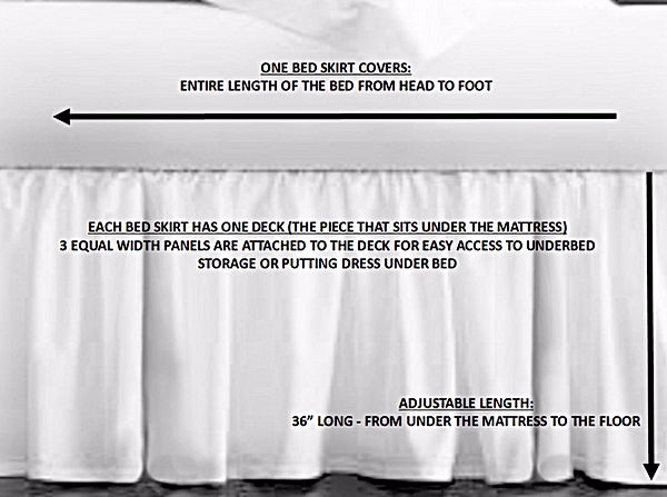 SPECS FOR BED SKIRT.PNG