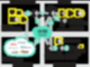 LAN-WAN-diagram-2018-rebrand-768x570.png