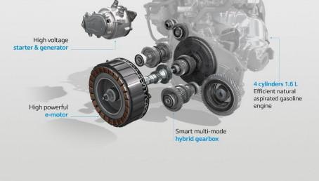 La technologie hybride de Renault E-TECH récompensée au trophée Argus 2021