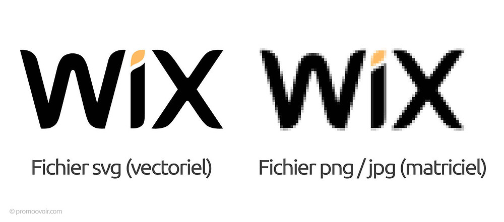 SVG vs PNG exemple