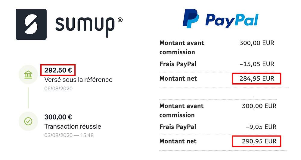 frais paypal sumup ecommerce